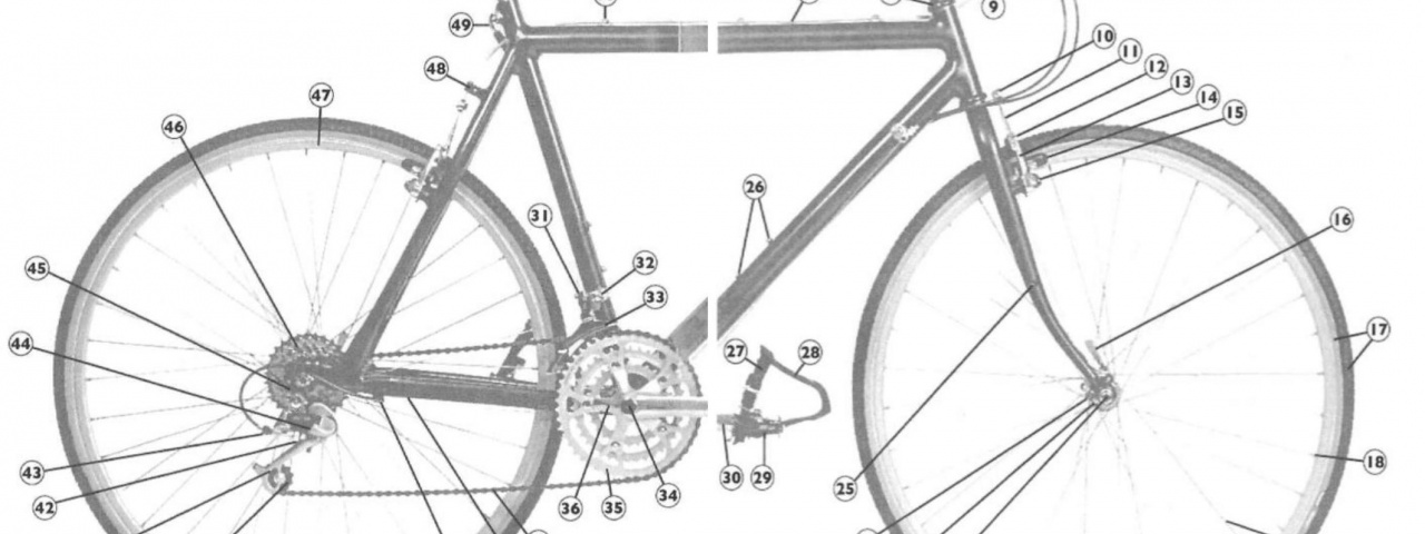 Bicicletta parti